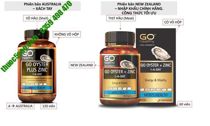 Phân biệt hàng Úc và hàng New Zealand
